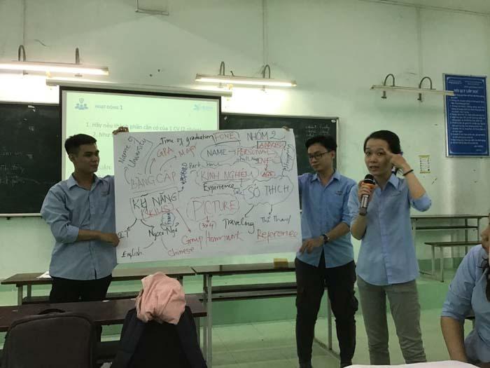 Trình bày kết quả hoạt động nhóm